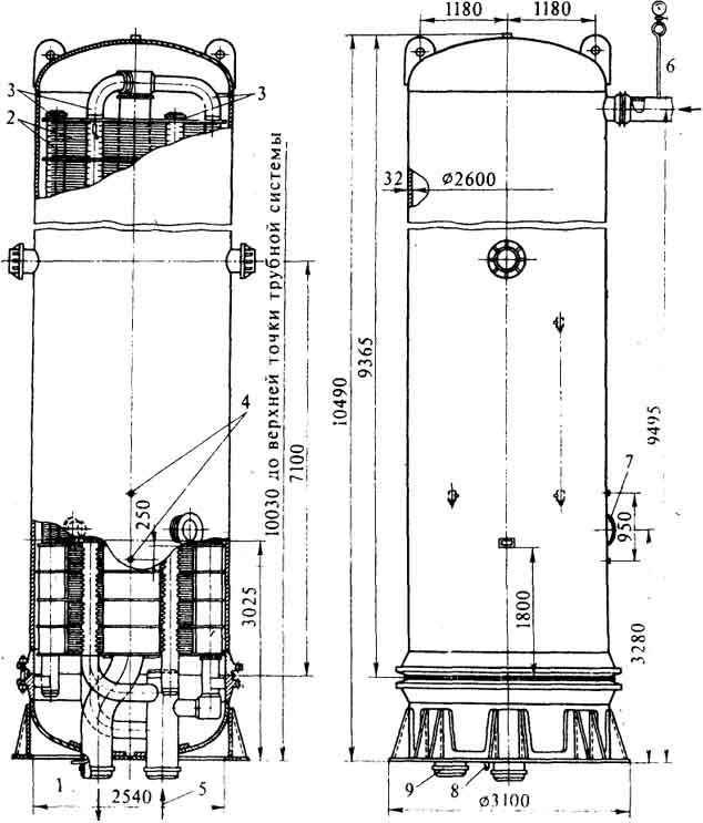 Теплообменник высокого давления котельная проверочный расчет теплообменника c плоской поверхностью нагрева