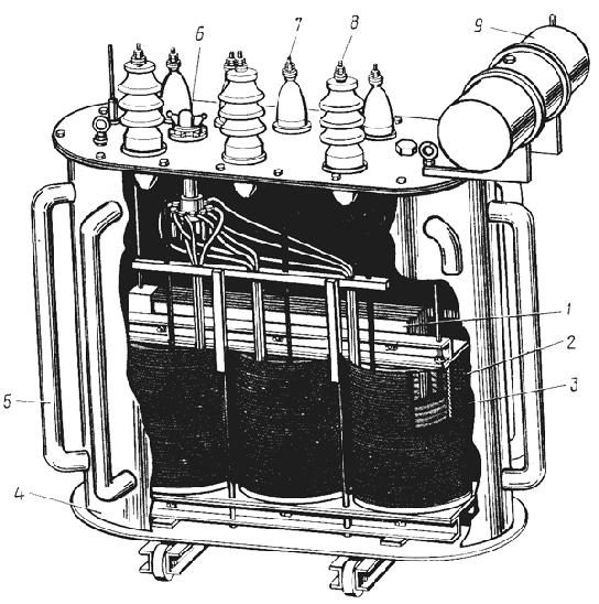 исследование трансформаторов постоянного тока: